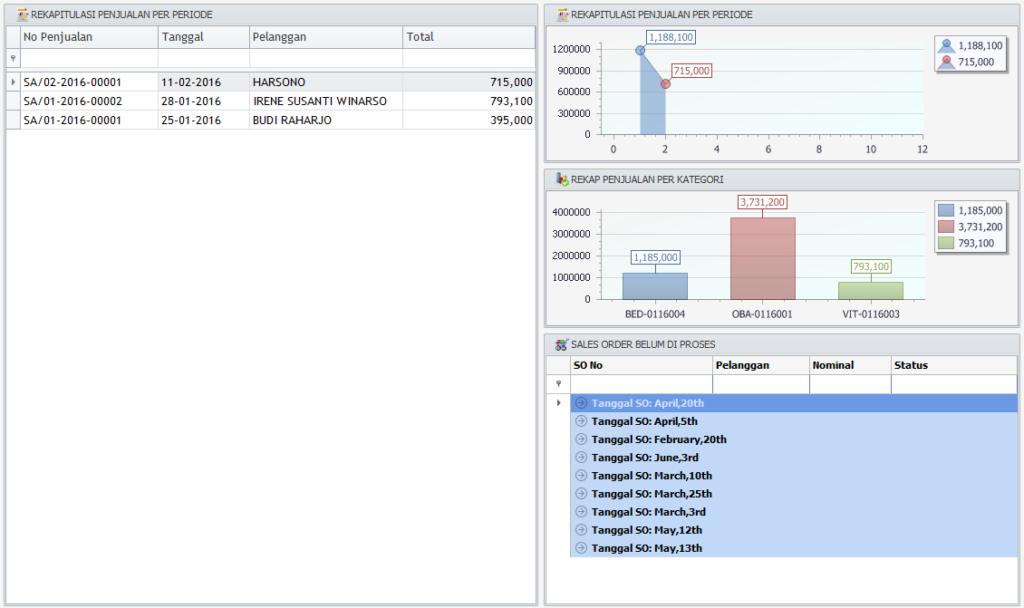 software akuntansi idea accounting